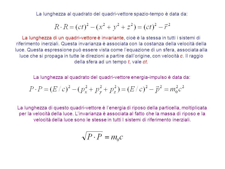 La lunghezza al quadrato del quadri-vettore spazio-tempo è data da: