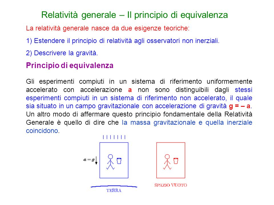 Relatività generale – Il principio di equivalenza