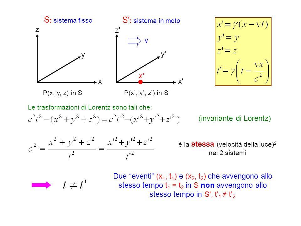 S: sistema fisso S : sistema in moto z z v y y x x
