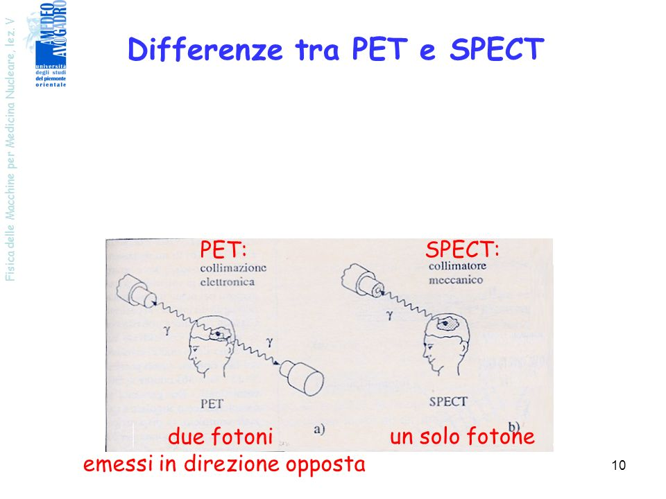 Differenze tra PET e SPECT
