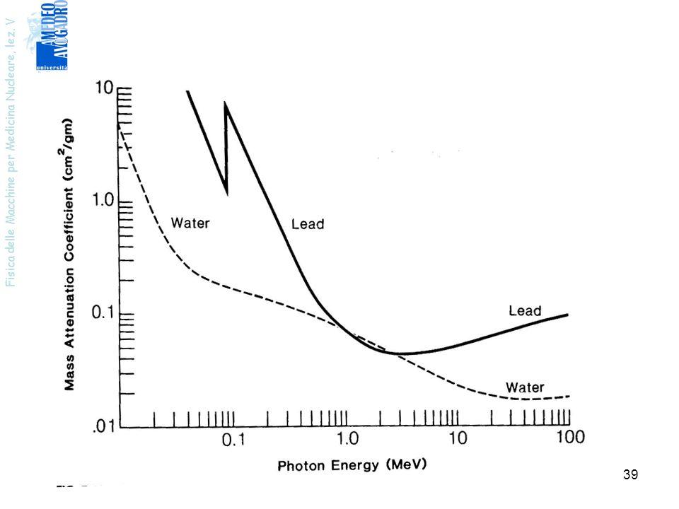Fisica delle Macchine per Medicina Nucleare, lez. V