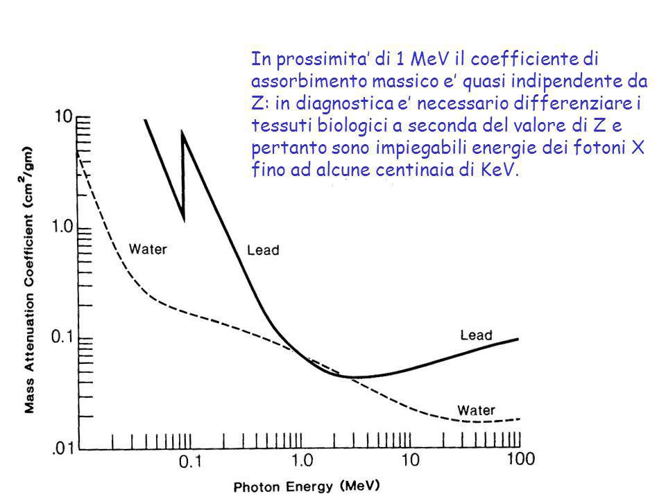 In prossimita' di 1 MeV il coefficiente di assorbimento massico e' quasi indipendente da Z: in diagnostica e' necessario differenziare i tessuti biologici a seconda del valore di Z e pertanto sono impiegabili energie dei fotoni X fino ad alcune centinaia di KeV.