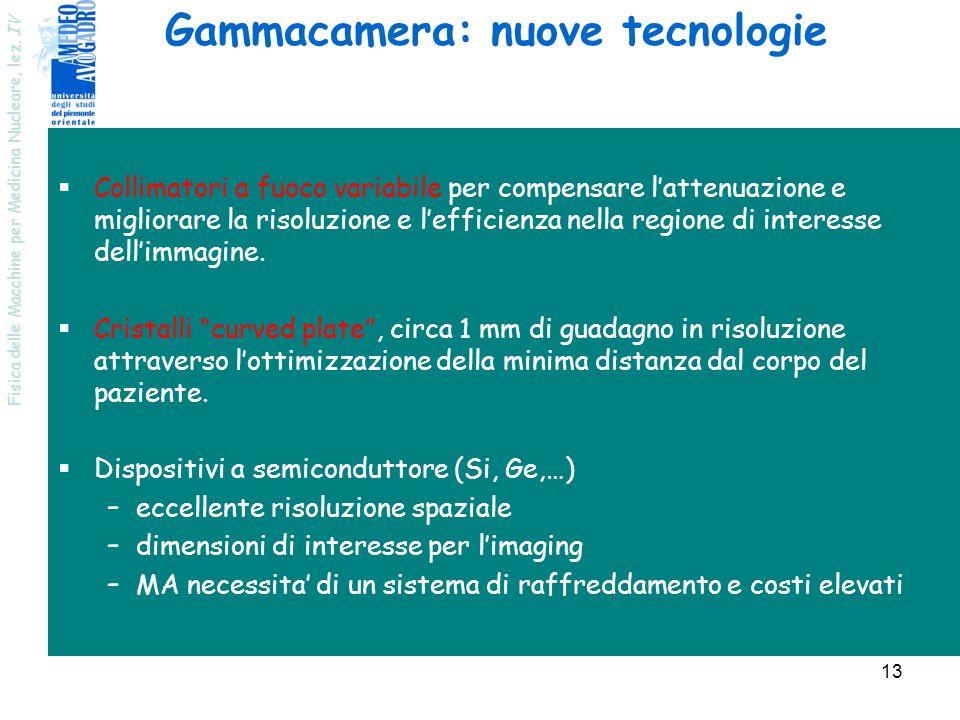 Gammacamera: nuove tecnologie