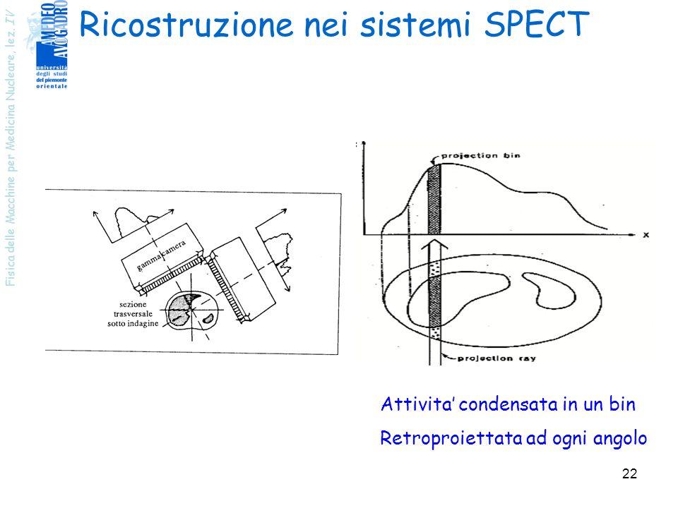 Ricostruzione nei sistemi SPECT