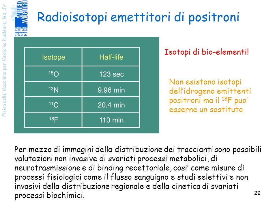 Radioisotopi emettitori di positroni