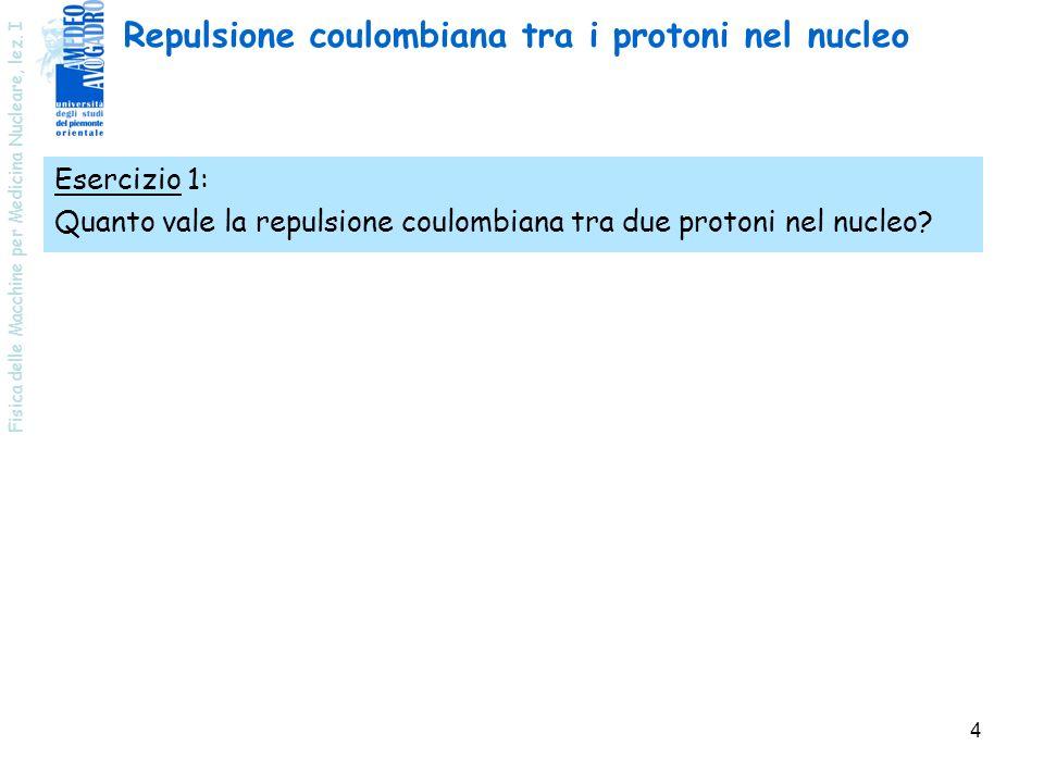 Repulsione coulombiana tra i protoni nel nucleo