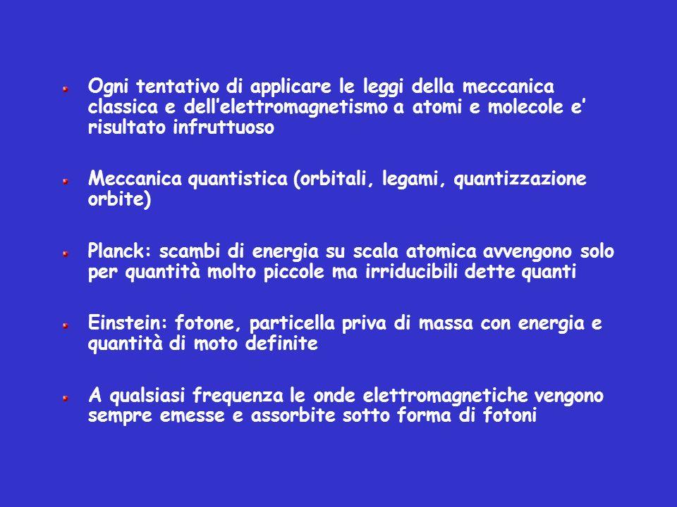 Ogni tentativo di applicare le leggi della meccanica classica e dell'elettromagnetismo a atomi e molecole e' risultato infruttuoso