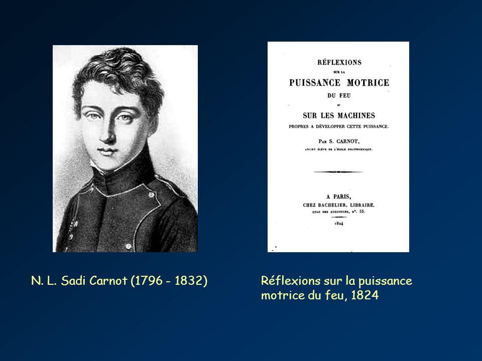 N. L. Sadi Carnot (1796 - 1832) Réflexions sur la puissance motrice du feu, 1824