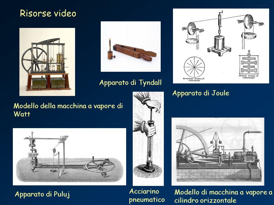 Risorse video Apparato di Tyndall Apparato di Joule