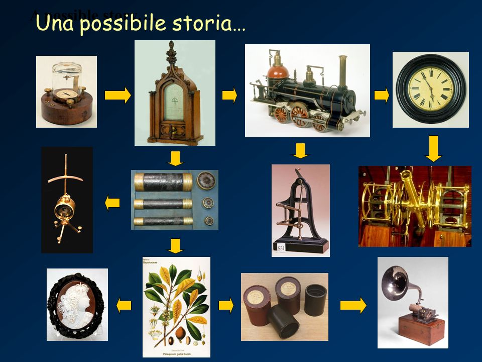 A possible story…. Una possibile storia…