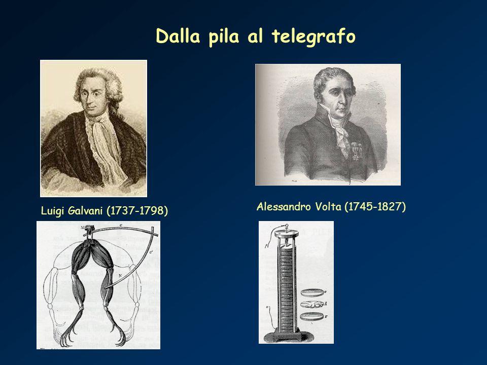Dalla pila al telegrafo