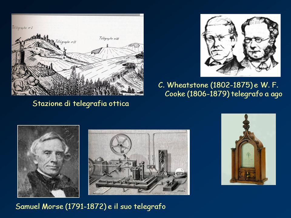 C. Wheatstone (1802-1875) e W. F. Cooke (1806-1879) telegrafo a ago