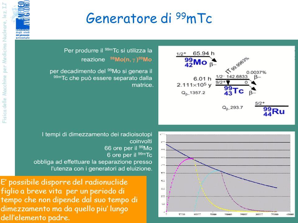 Generatore di 99mTc Fisica delle Macchine per Medicina Nucleare, lez. II.