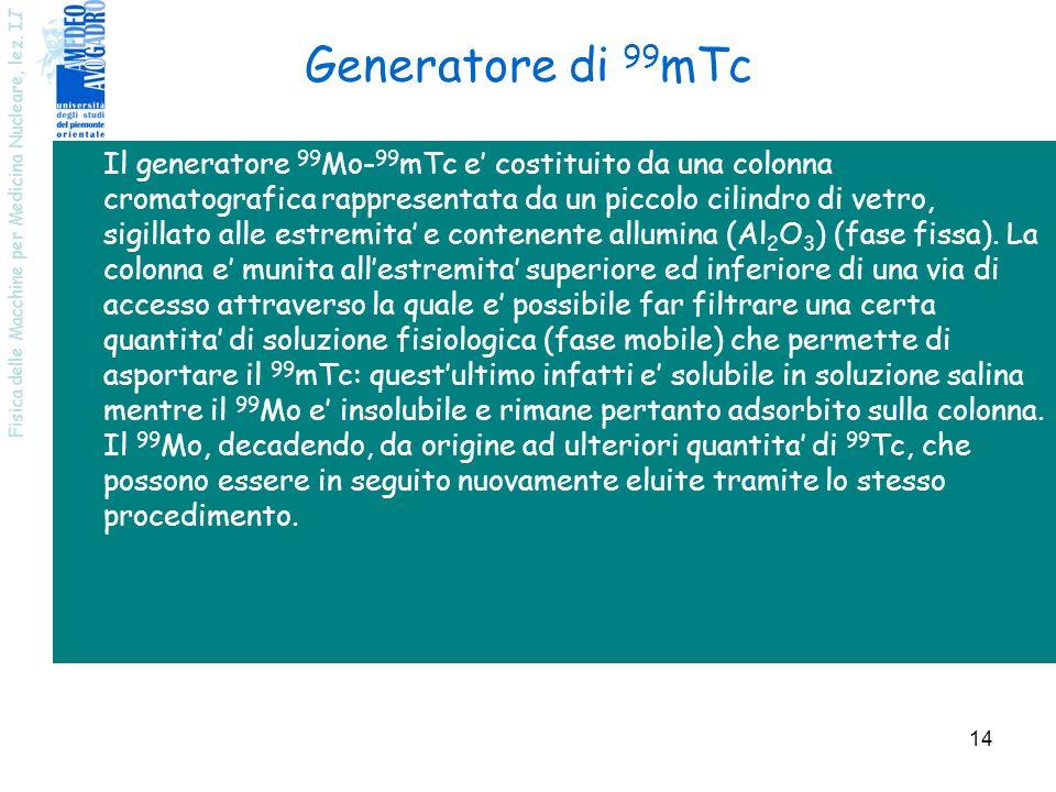 Generatore di 99mTc