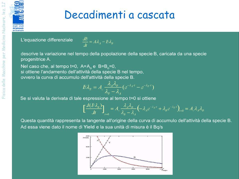 Decadimenti a cascata Fisica delle Macchine per Medicina Nucleare, lez. II