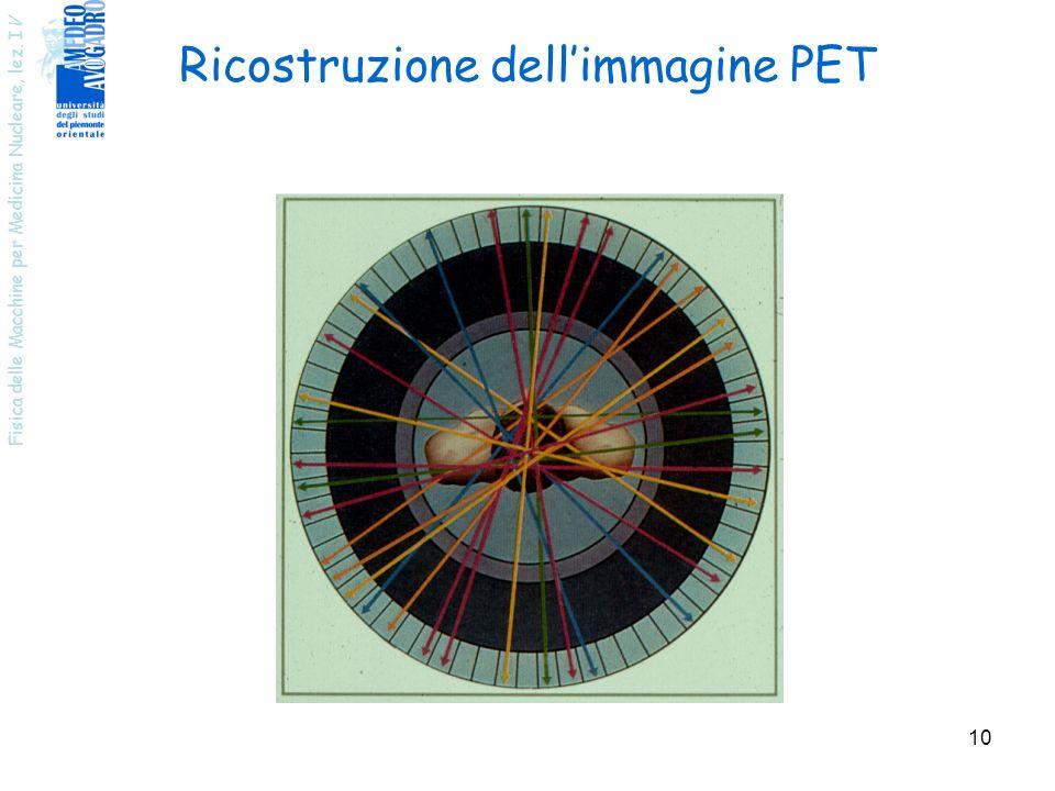 Ricostruzione dell'immagine PET