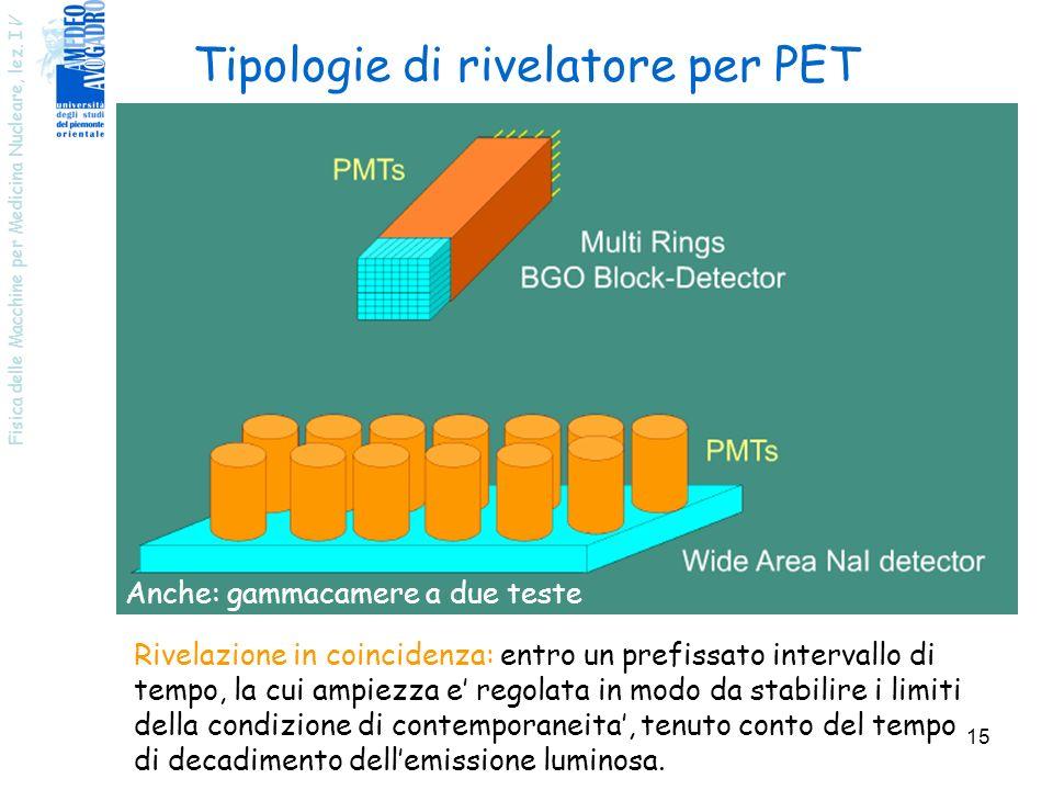 Tipologie di rivelatore per PET