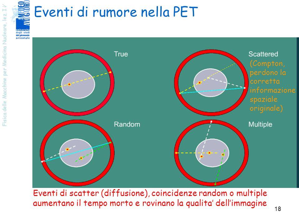 Eventi di rumore nella PET