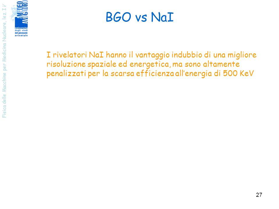 BGO vs NaI I rivelatori NaI hanno il vantaggio indubbio di una migliore. risoluzione spaziale ed energetica, ma sono altamente.