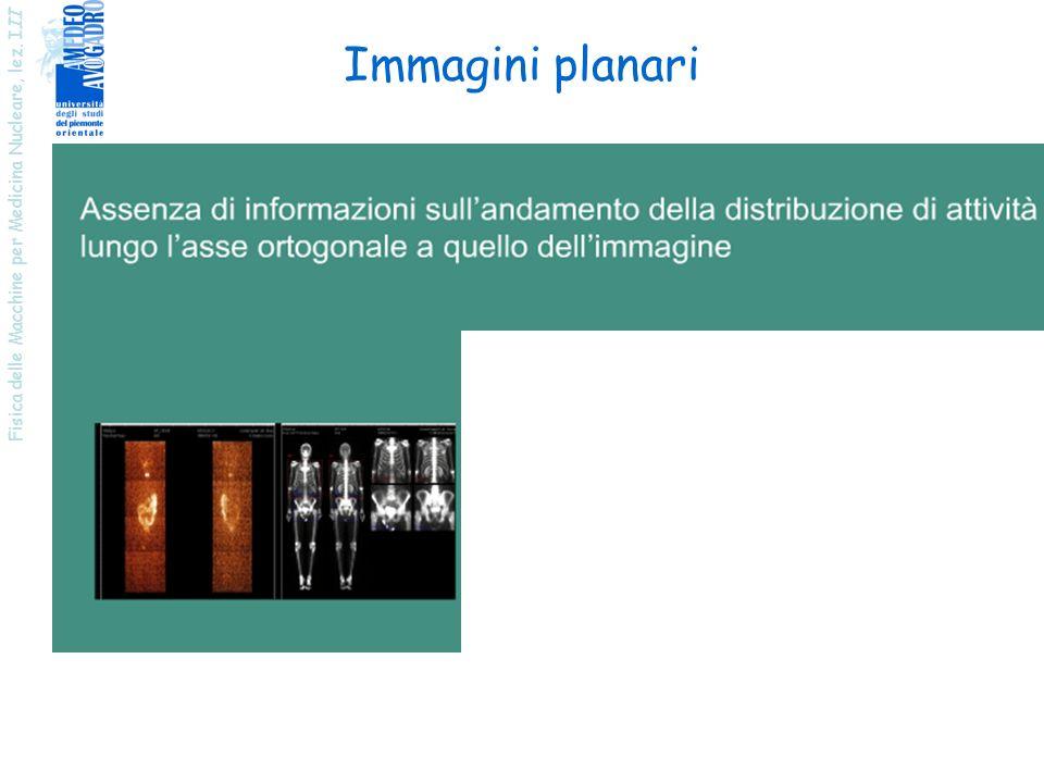 Immagini planari Fisica delle Macchine per Medicina Nucleare, lez. III