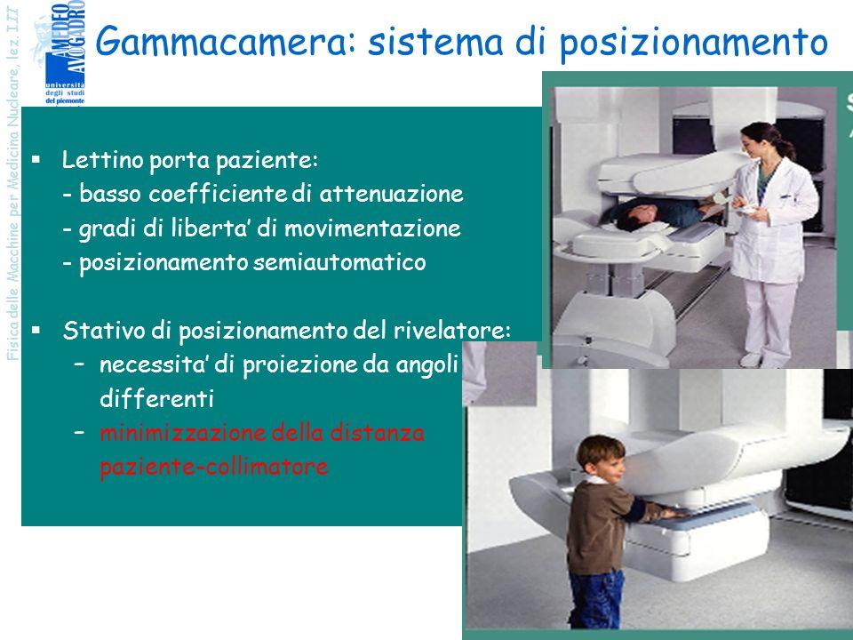 Gammacamera: sistema di posizionamento