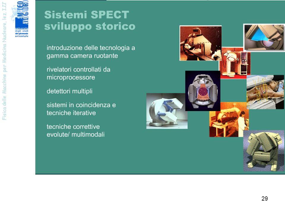 Fisica delle Macchine per Medicina Nucleare, lez. III