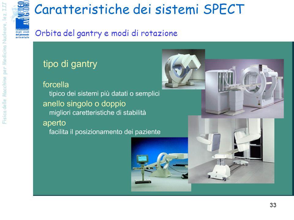 Caratteristiche dei sistemi SPECT