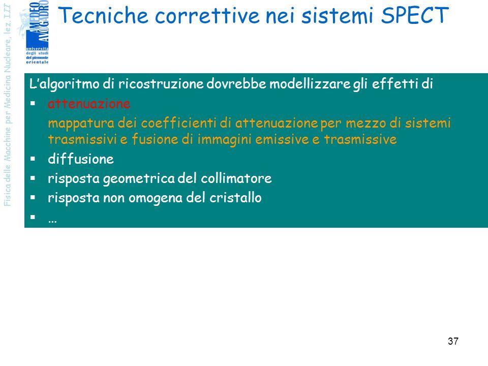 Tecniche correttive nei sistemi SPECT