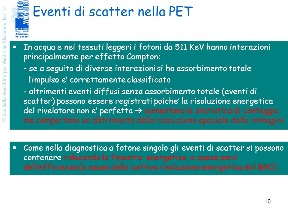 Eventi di scatter nella PET
