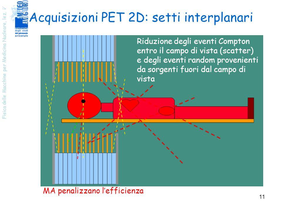 Acquisizioni PET 2D: setti interplanari