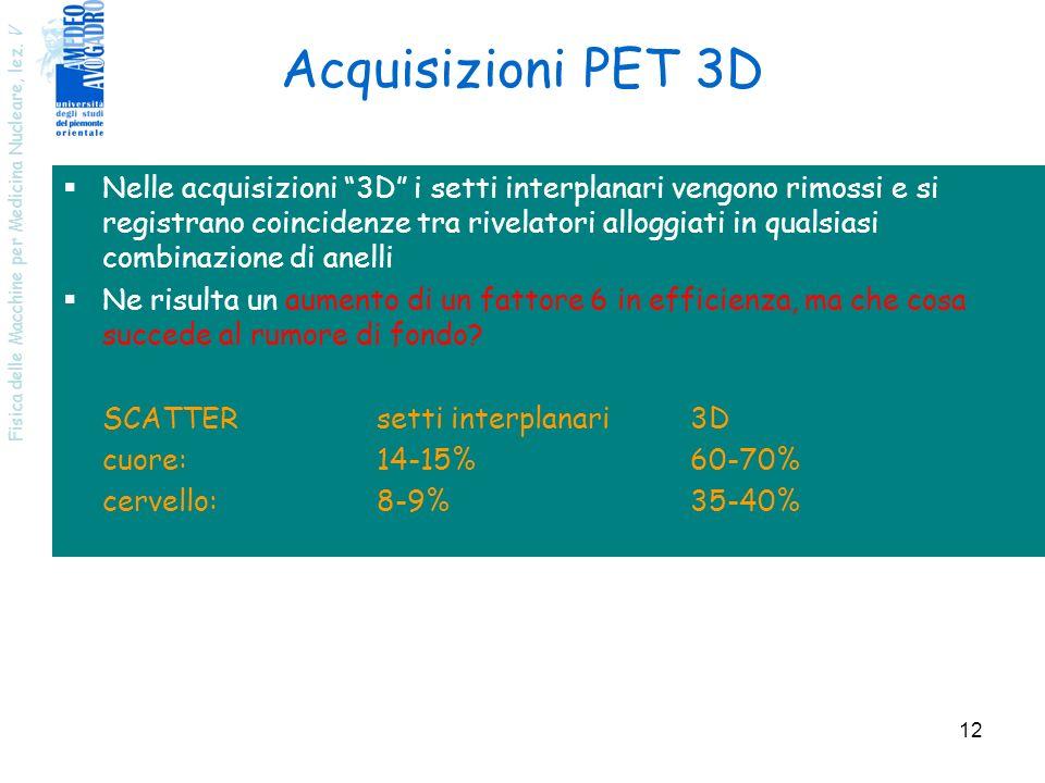 Acquisizioni PET 3D