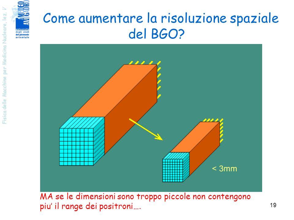 Come aumentare la risoluzione spaziale del BGO