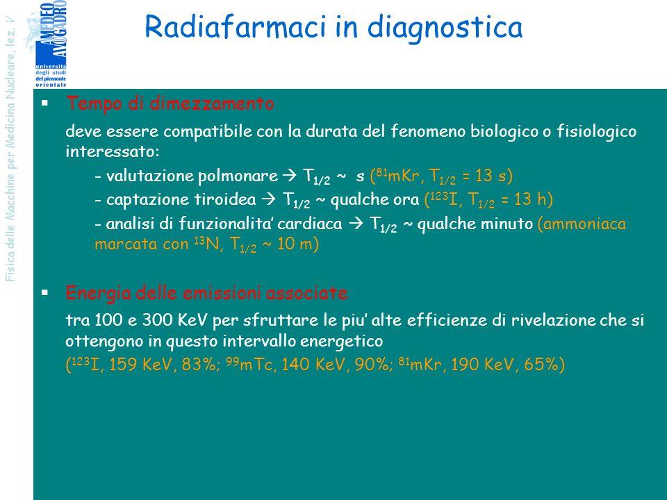 Radiafarmaci in diagnostica