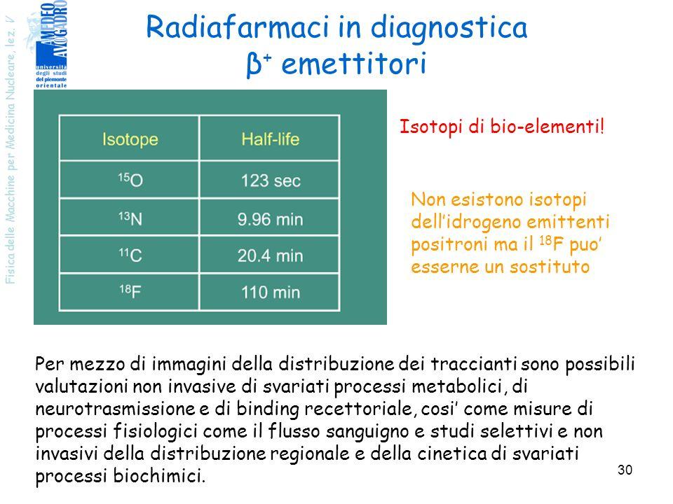 Radiafarmaci in diagnostica β+ emettitori