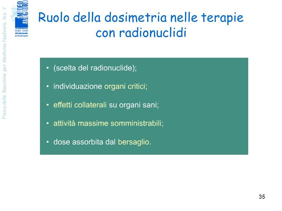 Ruolo della dosimetria nelle terapie con radionuclidi