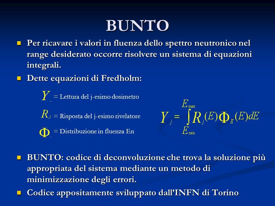 BUNTO Per ricavare i valori in fluenza dello spettro neutronico nel range desiderato occorre risolvere un sistema di equazioni integrali.