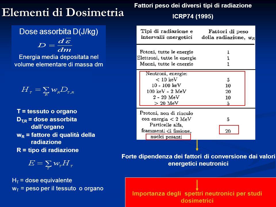 Elementi di Dosimetria