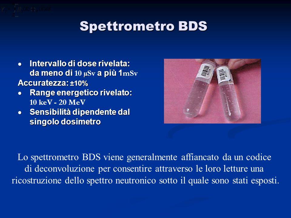 Spettrometro BDSIntervallo di dose rivelata: da meno di 10 µSv a più 1mSv Accuratezza: ±10% Range energetico rivelato: