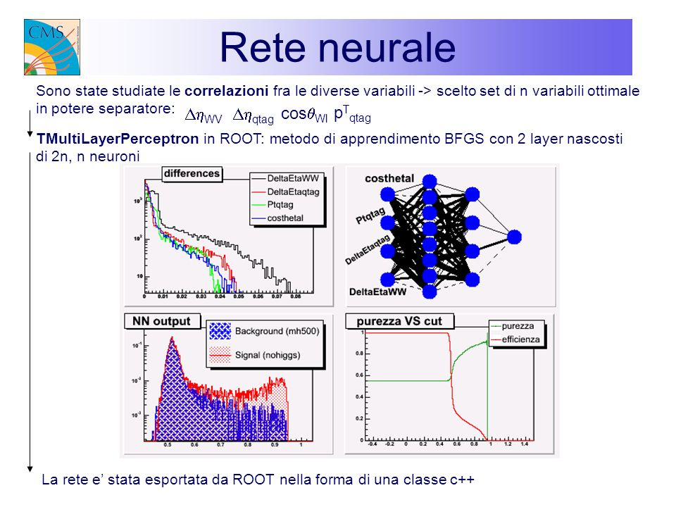 Rete neurale DhWV Dhqtag cosqWl pTqtag