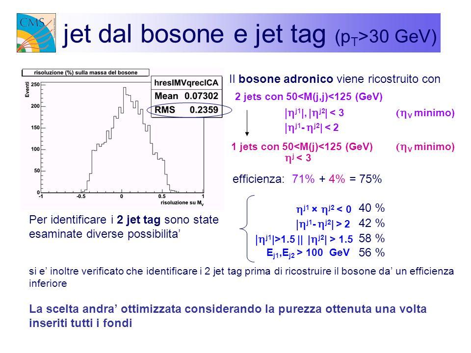 jet dal bosone e jet tag (pT>30 GeV)