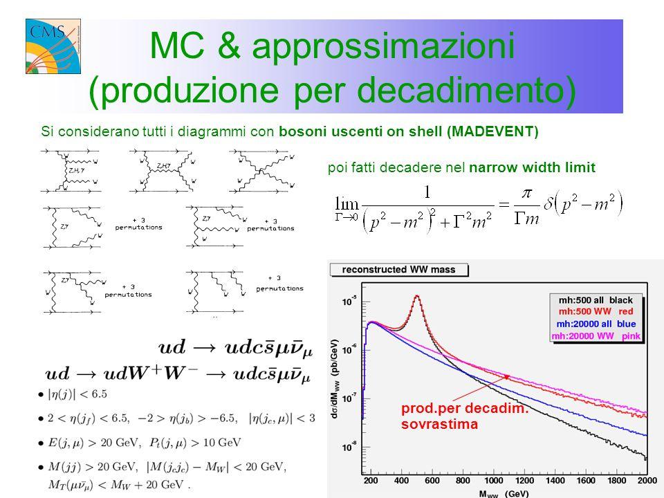MC & approssimazioni (produzione per decadimento)