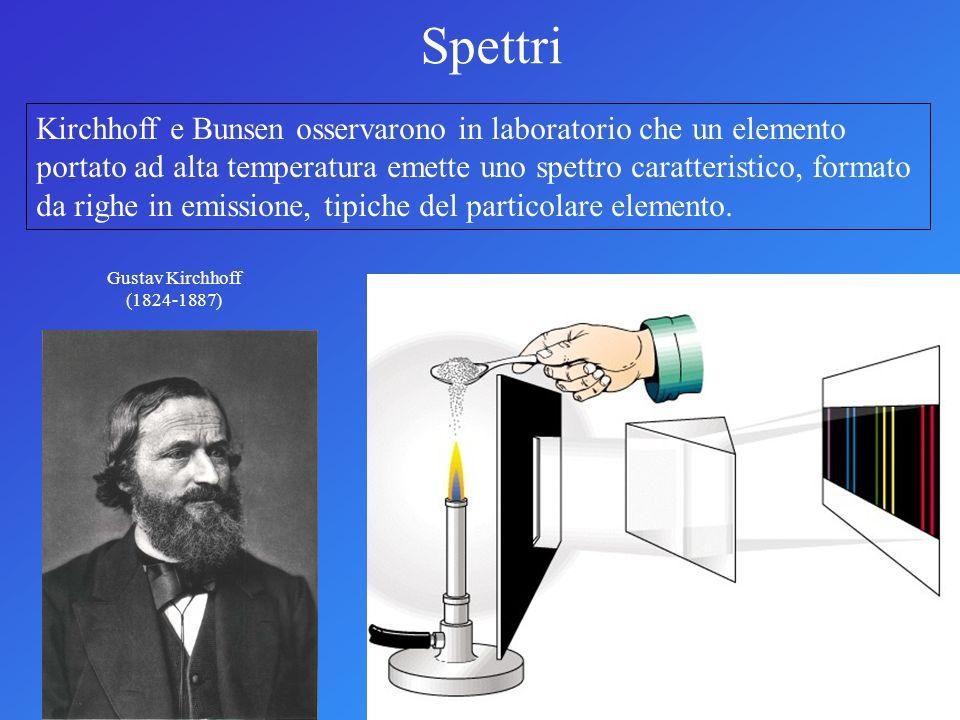 Spettri Kirchhoff e Bunsen osservarono in laboratorio che un elemento