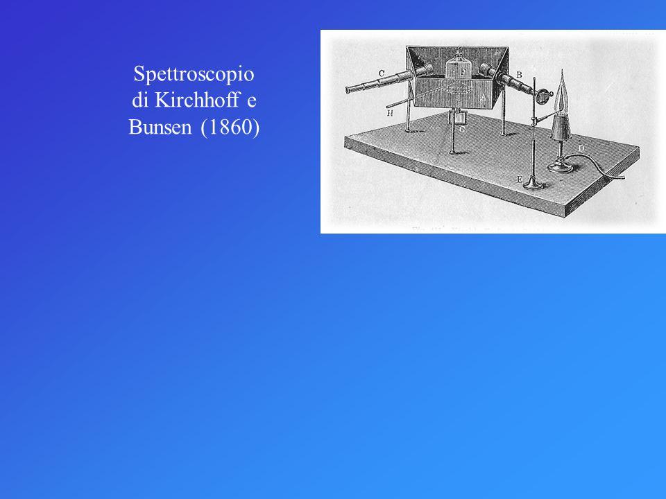 Spettroscopio di Kirchhoff e Bunsen (1860)