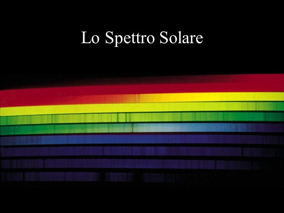Lo Spettro Solare