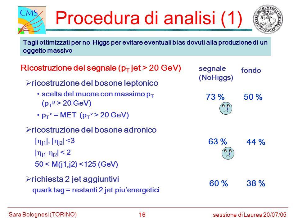 Procedura di analisi (1)