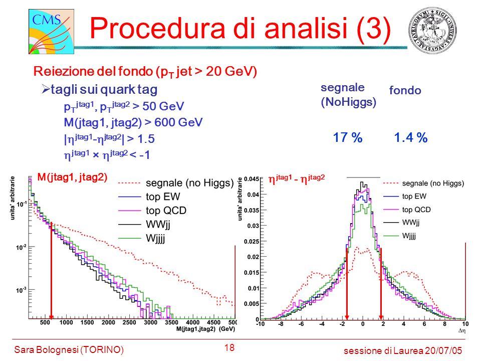 Procedura di analisi (3)