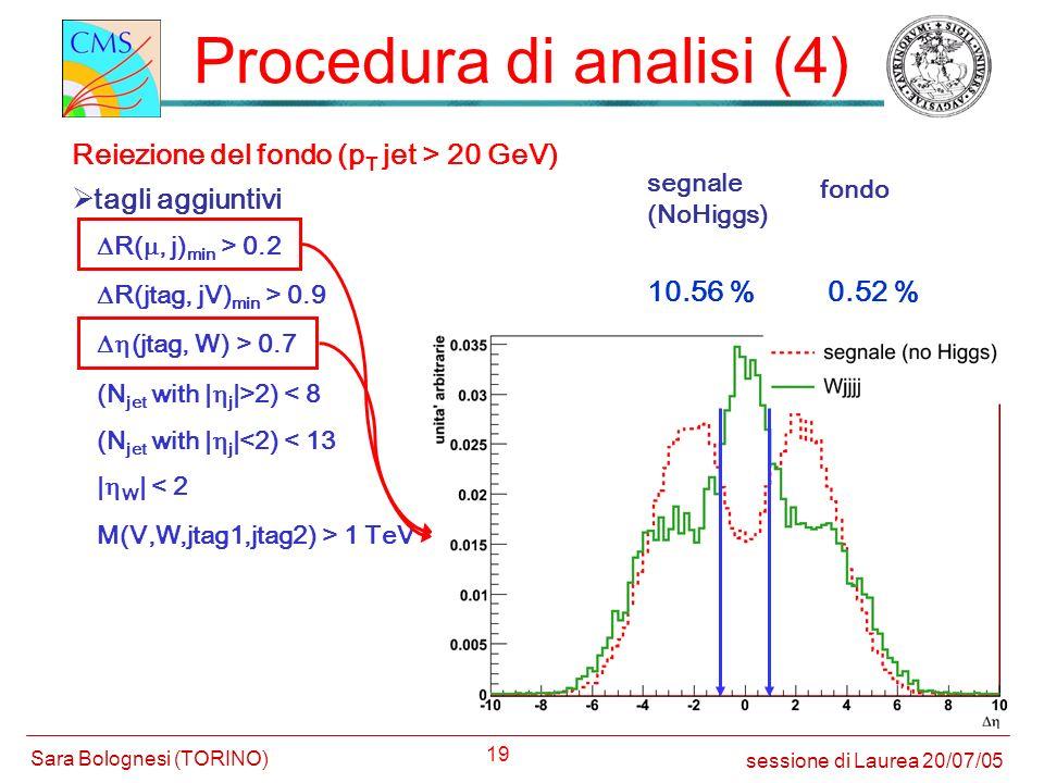 Procedura di analisi (4)