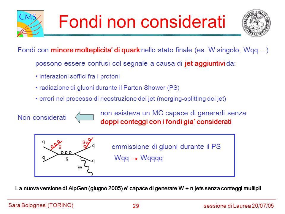 Fondi non considerati Fondi con minore molteplicita' di quark nello stato finale (es. W singolo, Wqq ...)