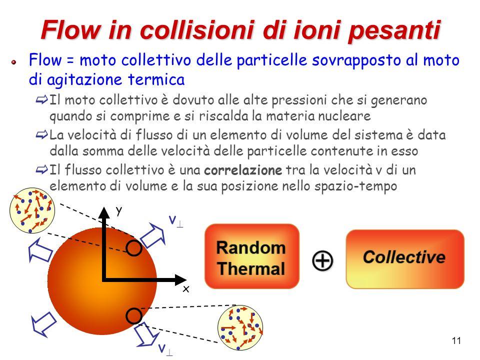 Flow in collisioni di ioni pesanti