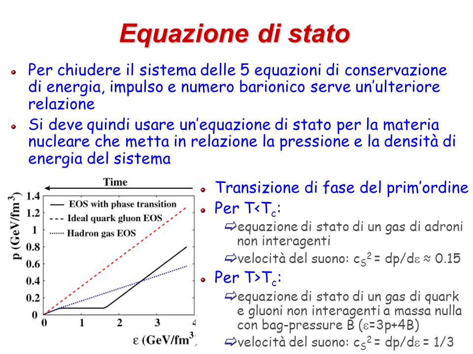Equazione di stato Per chiudere il sistema delle 5 equazioni di conservazione di energia, impulso e numero barionico serve un'ulteriore relazione.